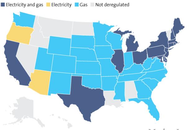 Markets We Serve Connect Energy Resources Connecticut